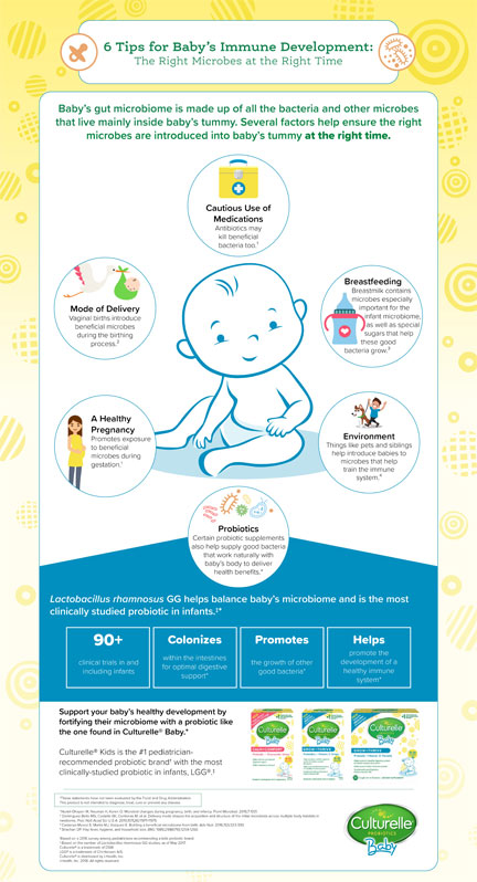 6 Tips for Baby's Immune Development