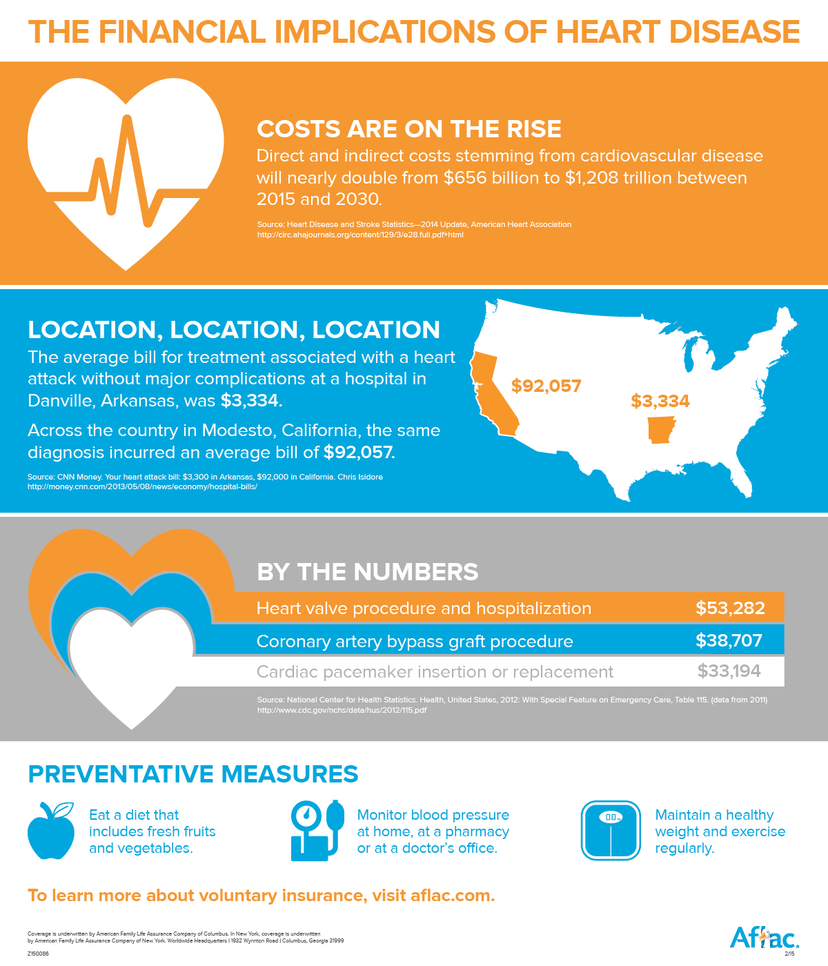 heart disease articles pdf