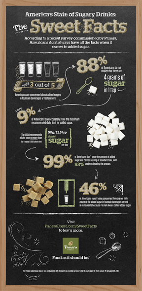 The Truth About Sugary Drinks