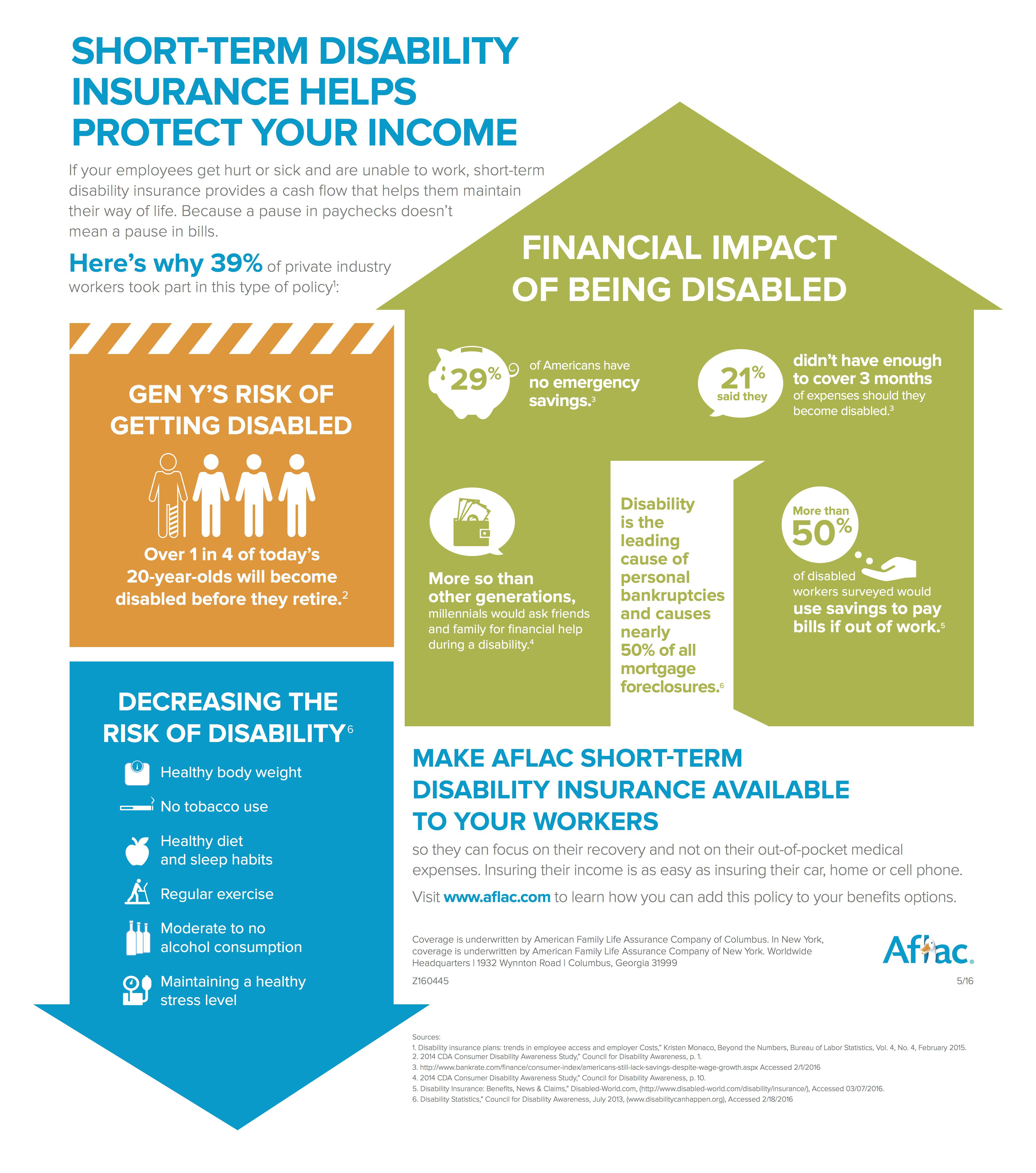 Disability insurance infographics